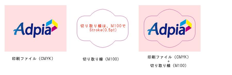 シール・ステッカー作成ガイド03