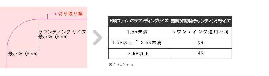 シール・ステッカー作成ガイド06